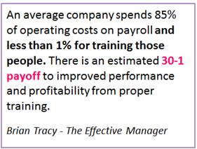 Brian Tracy quote - 85% of operating costs for payroll vs. 1% for training. A 30-1 payoff to imrpoved performance from proper training.
